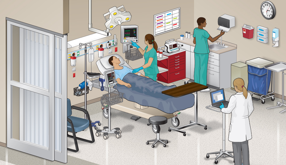 Emergency Room  Product Categories  Medline Capital