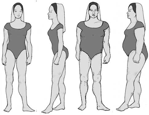 Weight loss broad shoulders