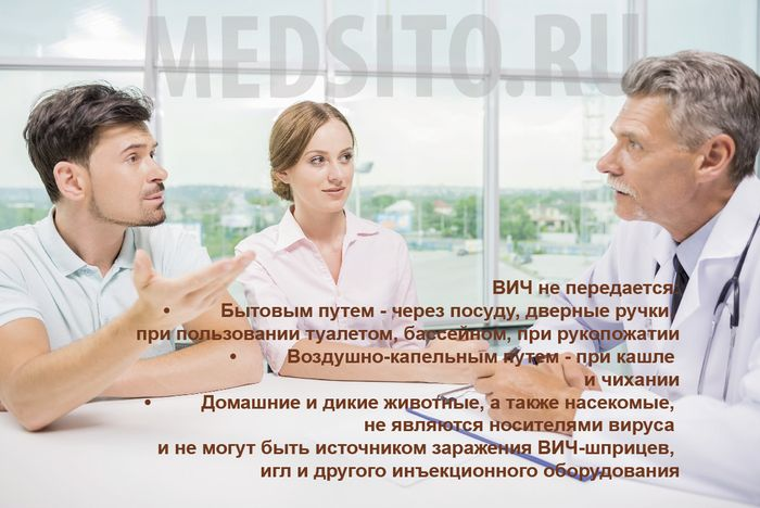 Спид – пути заражения, симптомы, лечение и профилактика. Пути передачи ВИЧ-инфекции: реалии и вымыслы