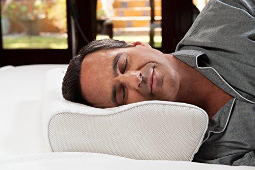 Dr-Bobs-Contour-PLUS-Memory-Foam-Bed-Pillow-0-0