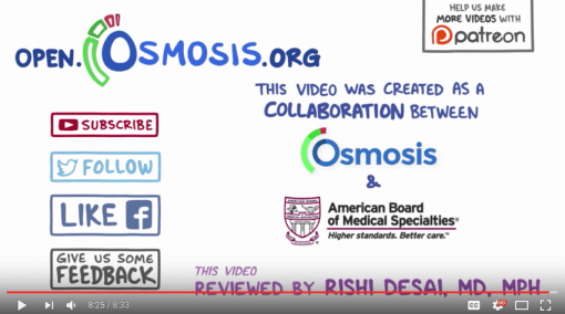 osmosis-abms-collaborationvideo