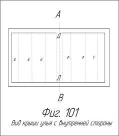 фигура 101