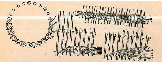 плетение наклонными