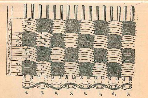 техника плетения в шахматку