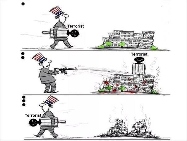 politika USA
