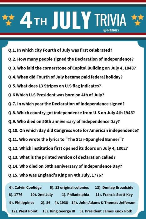 4th of July Trivia Questions & Answers Worksheet