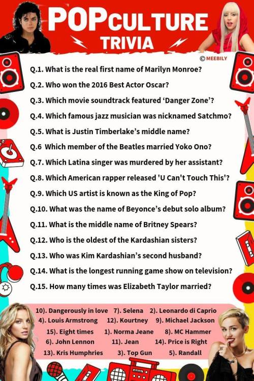 Pop Culture Trivia Questions & Answers Worksheet