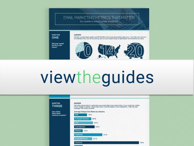 Distribion Infographics & Guides