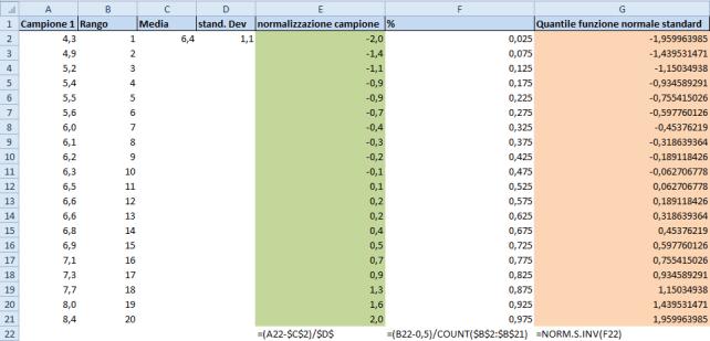 calcoli normality test