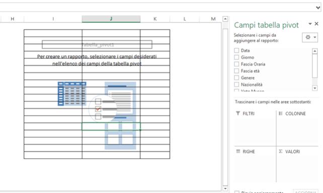 tabella pivot: area di creazione