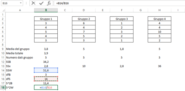 One way anova test in Microsoft Excel: Calcolo S^2W