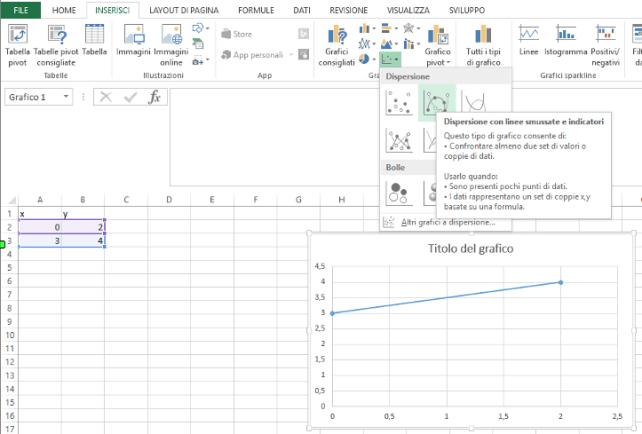 disegnare una retta Excel