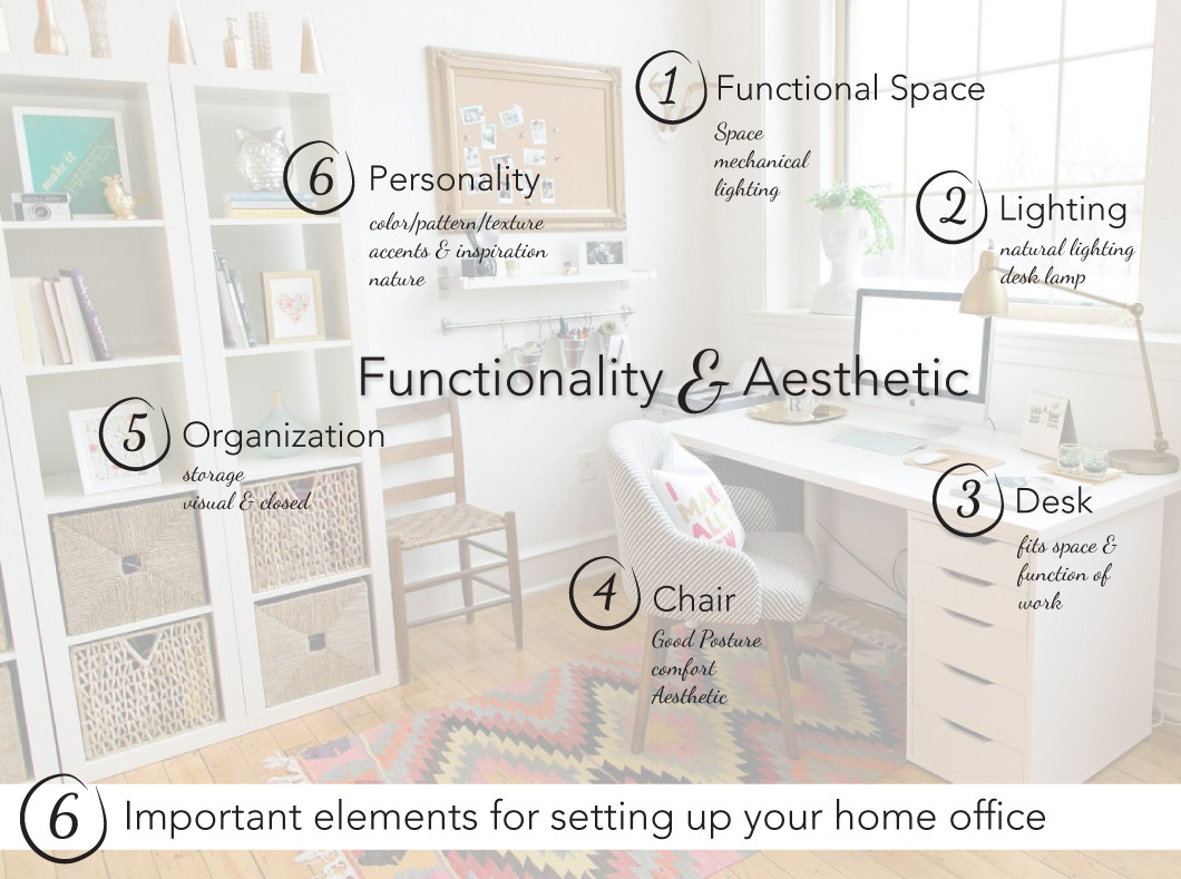 Setting up a home office space in the heart of your home (amid chaos ...