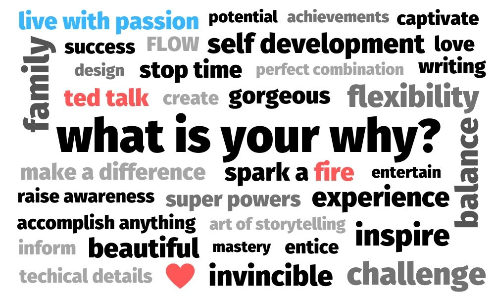 Word Cloud Representing my Why, what motivates you?