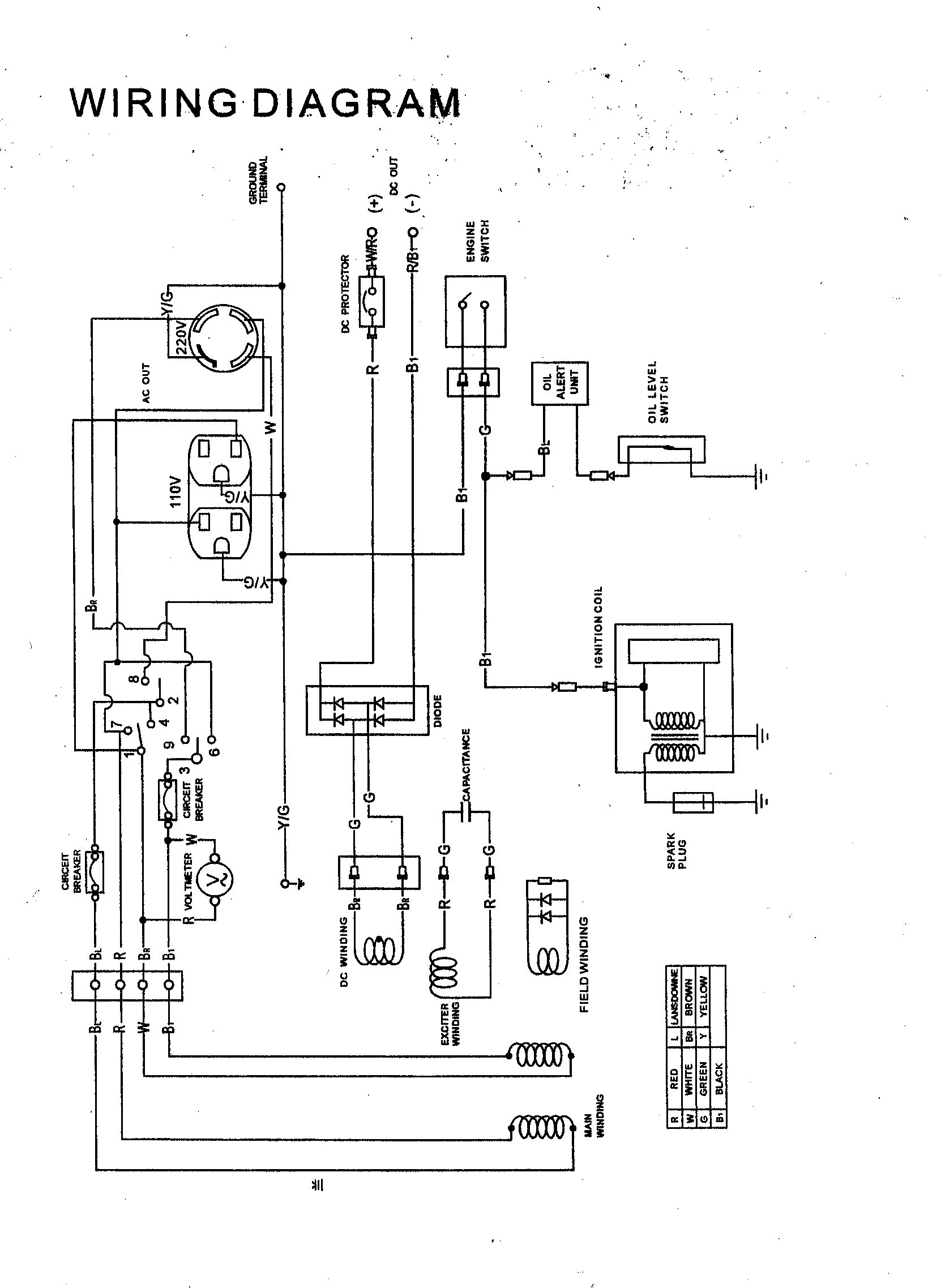 Onan 5000 Generator Parts Diagram, Onan, Free Engine Image