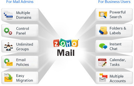 zoho-mail-feature