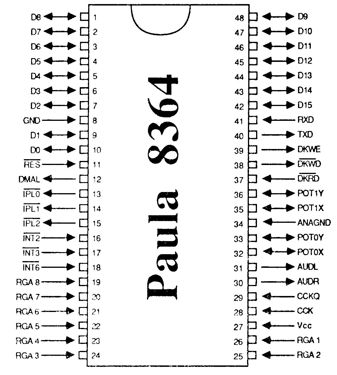 Index Of Patrik Pinout Temp