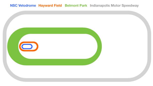 Oval Racing Tracks