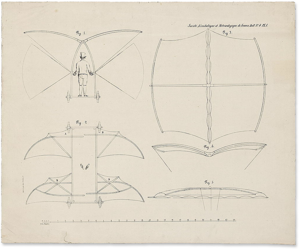 Man-Powered Flying Machine By Sir George Cayley :: Libary Of Congress