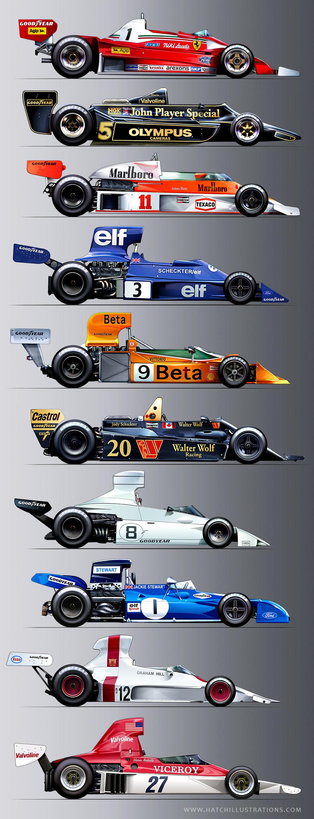 Cars of Historic Grand Prix