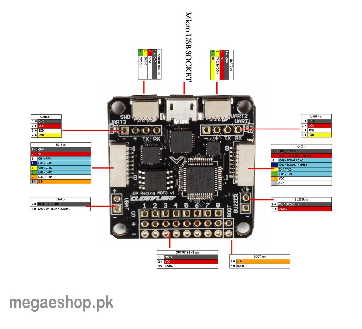 hight resolution of more views f3 flight controller deluxe sp racing