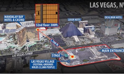 Las Vegas shootings: Paddock spent 20 years buying weapons, committed suicide after attack