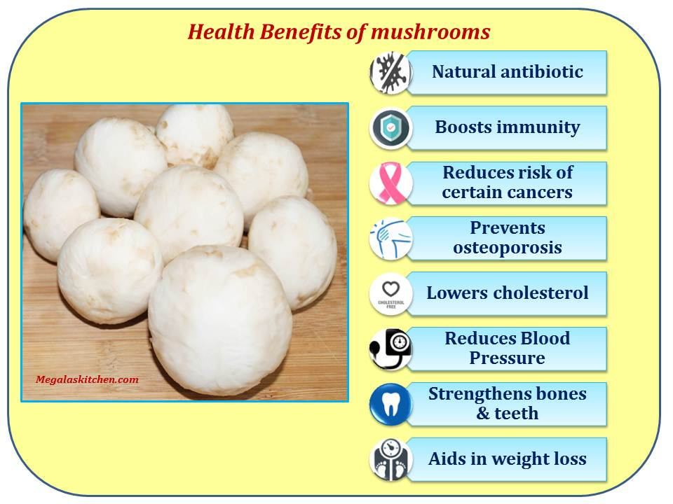 Health benefits of mushrooms