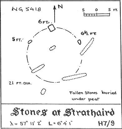 Alexander Thom's 1967 drawing