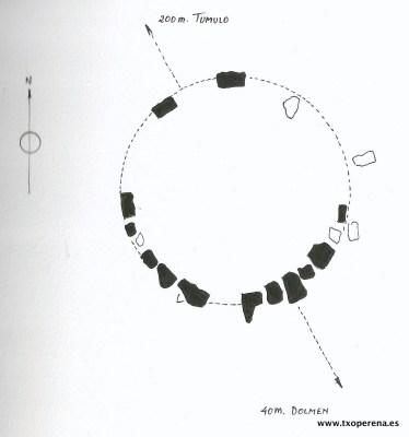 Croquis del crómlech Urritzmunu C1