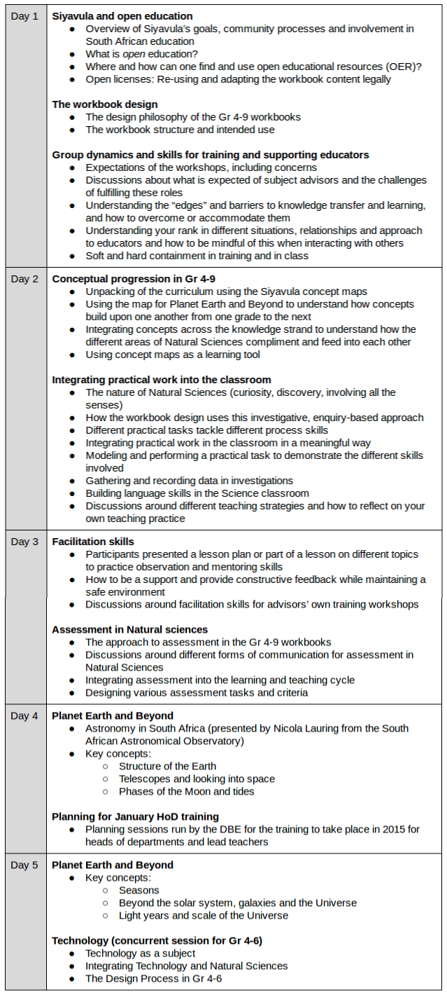 Natural Sciences training: Workshop structure and resources (Part 2) –  Megan Beckett [ 1420 x 639 Pixel ]
