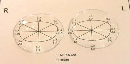 レンズメーカーから出来上がってきた未加工のレンズ