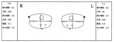 レンズ設計図、レイアウト