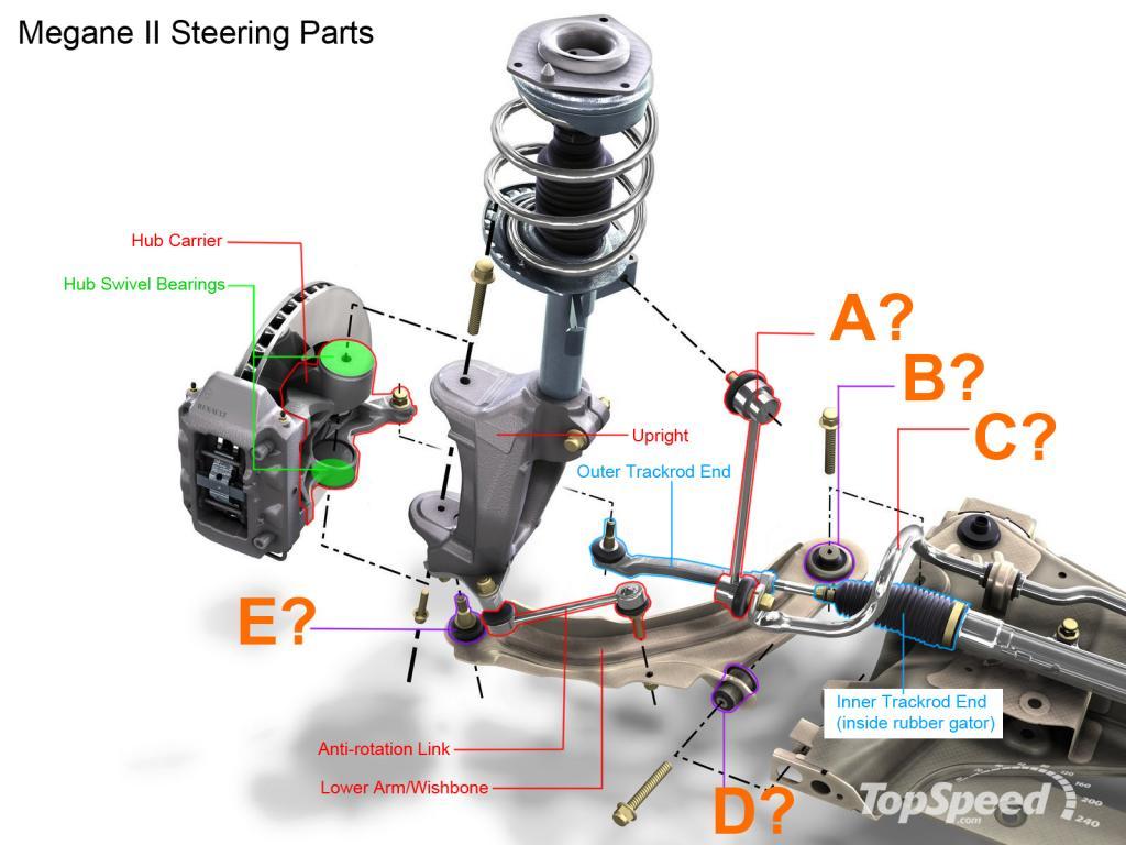 ford ka front suspension diagram focus wiring 2001 megane ii phi renault sport kompendium części