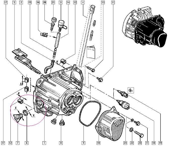 Ekstremalne Schemat Skrzyni BiegóW Renault Scenic 1.9 Dci