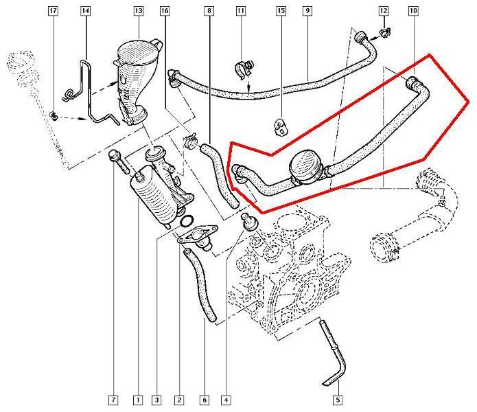 [Megane II phI] Główna przyczyna uszkodzenia turbo