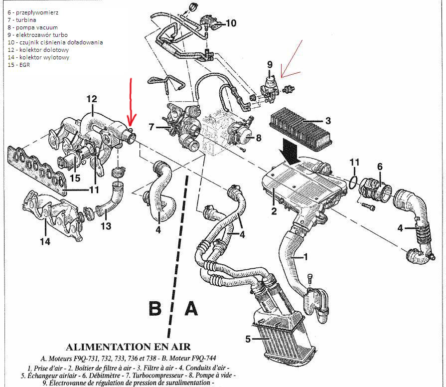 eagle automotive schema moteur scenic 1 ph