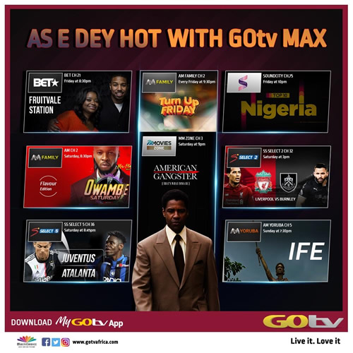 Which of these Shows on GOtv Best Describe You?