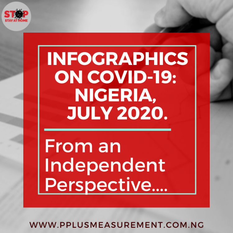 Nigeria's economic and business activities improve as COVID-19 cases increase