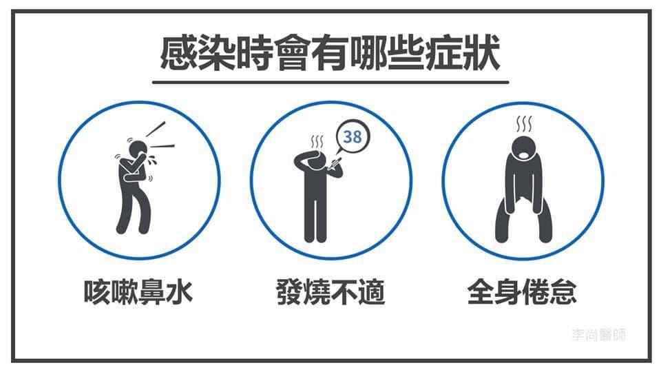 2019-nCoV aka 武漢肺炎