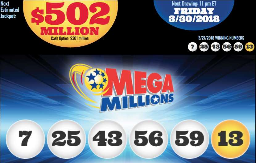¡El premio mayor de la lotería Mega Millions supera los $500 MILLONES por cuarta vez!
