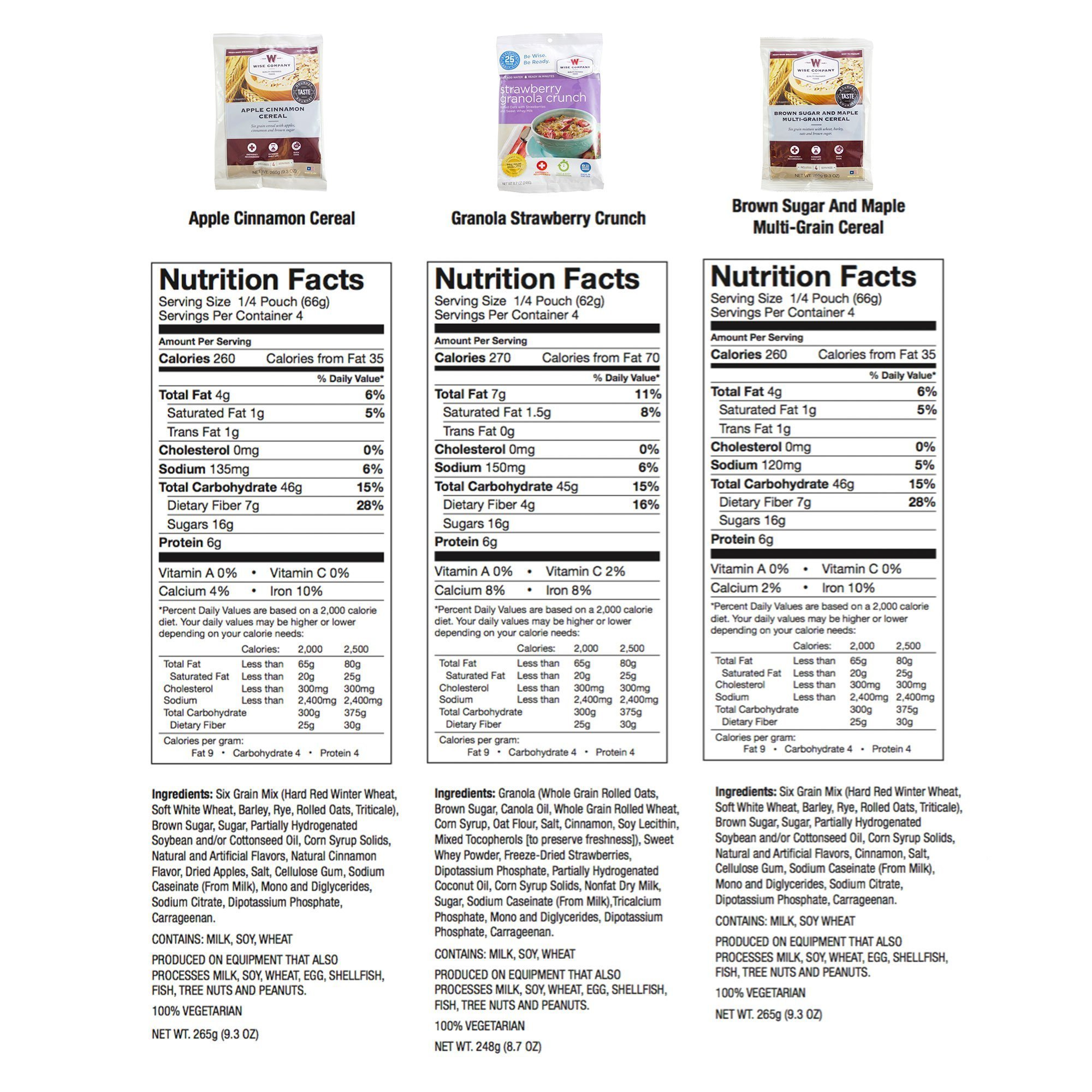 Wise Food Storage Nutritional Information 5