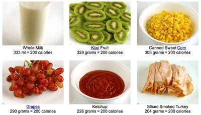 200 calories of food