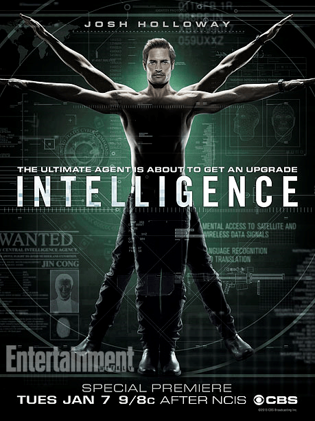 intelligence-poster