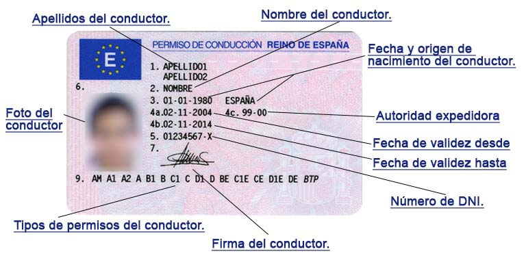 Saber la fecha de caducidad de tu carnet de conducir