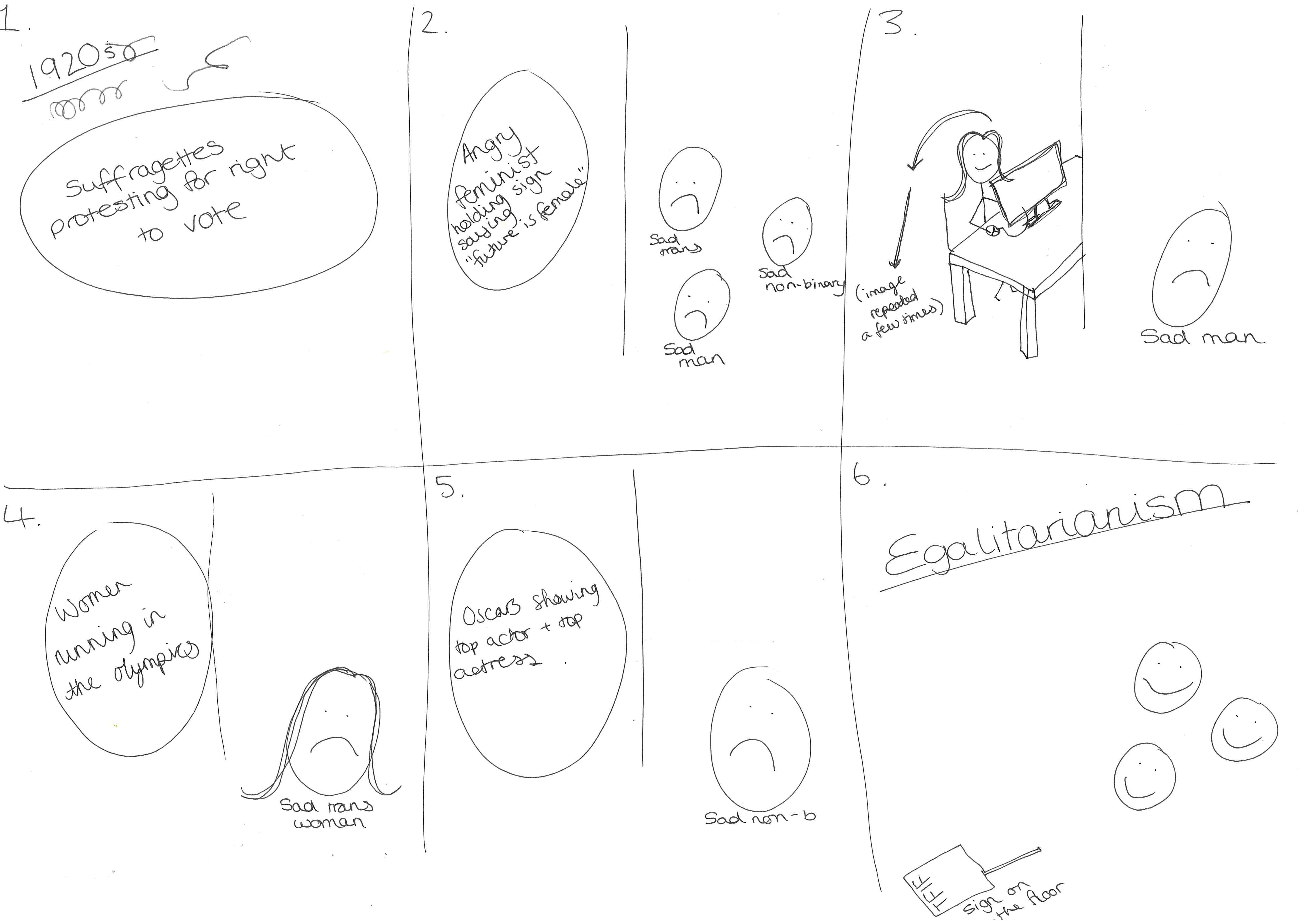 7: Design Ideas