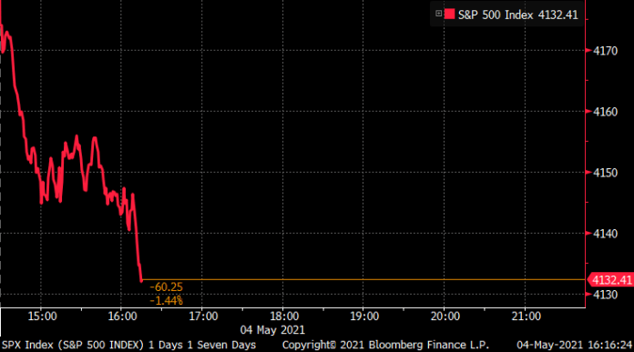 Stocks add to losses