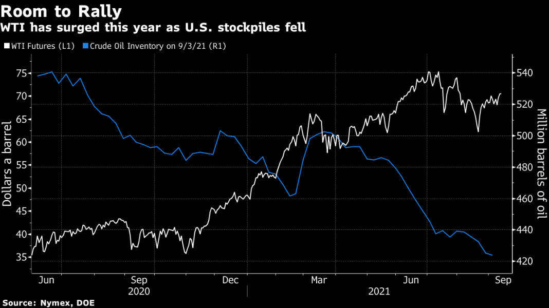 #5Things-Low growth-High prices-Tax debate-Markets mixed-Coming up...