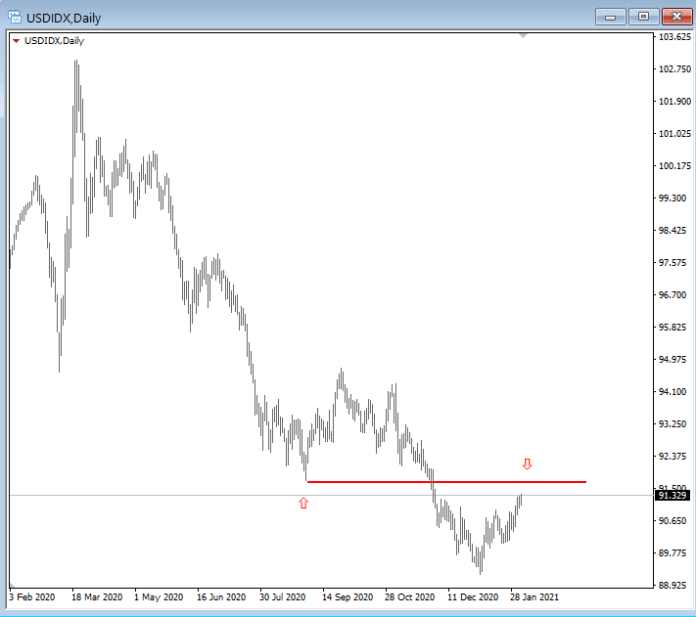 Looking at Copper, but thinking about AUD. Despite recent dollar strength, RBA QE, Aussie is doing q