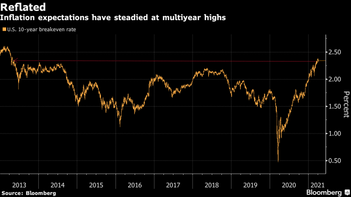 #5Things -Economy check-Tax plan-Covid hotspots-Markets mixed-Coming up...
