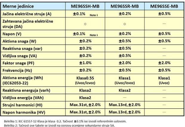 me96ss-tabela2